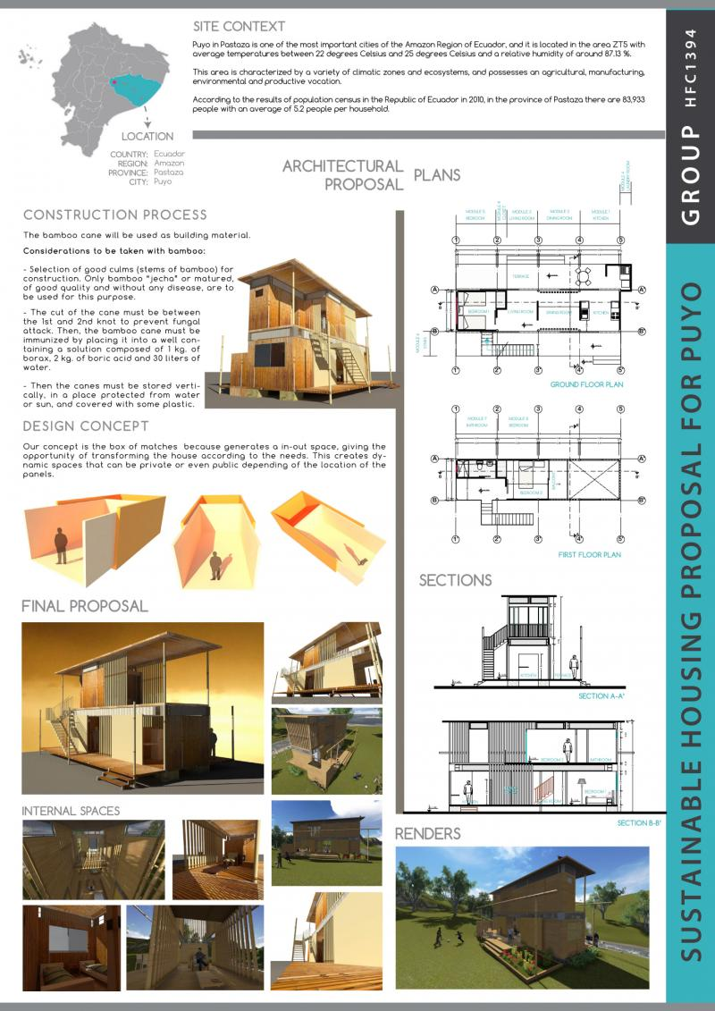 SUSTAINABLE HOUSING PROPOSAL FOR PUYO (HFC1394)