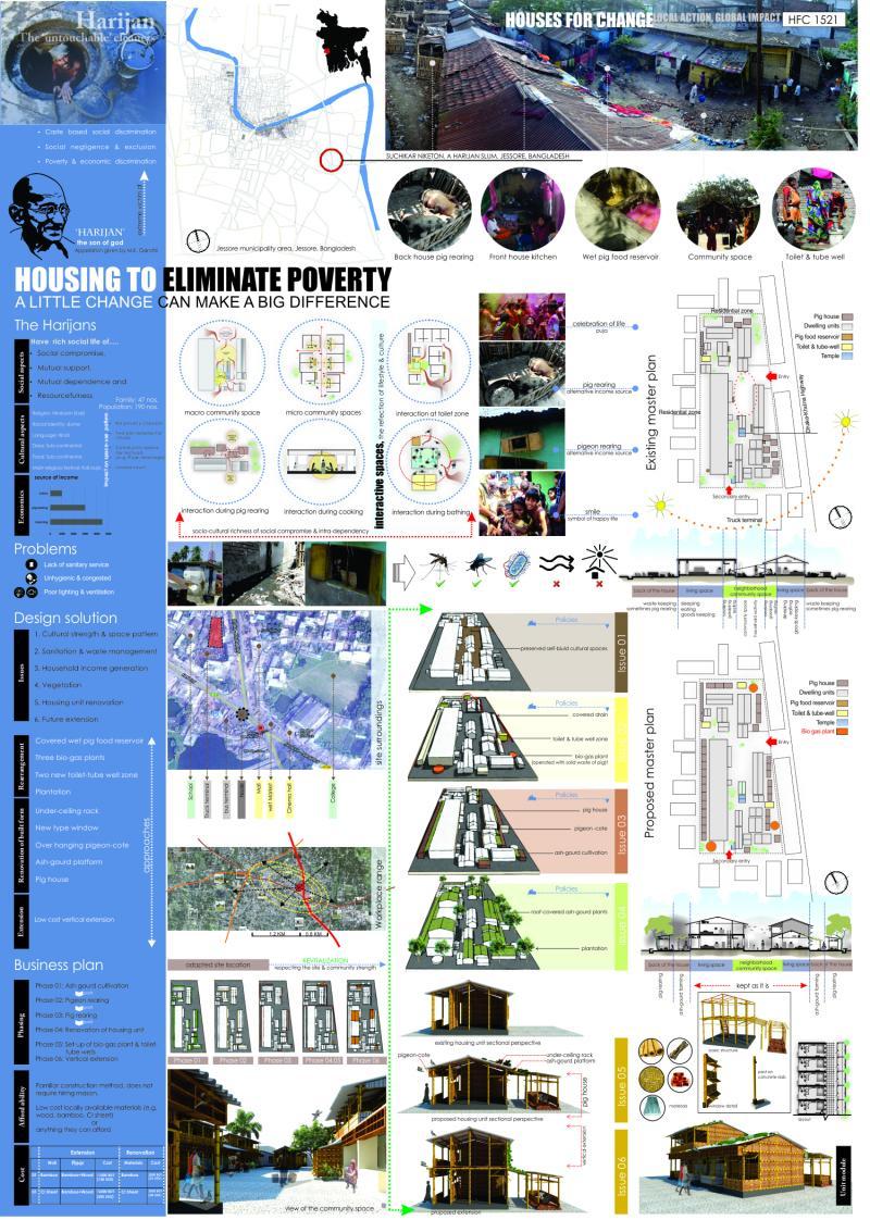 Housing to Eliminate Poverty